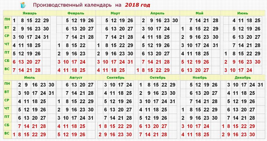 Именины артема по православному календарю день ангела