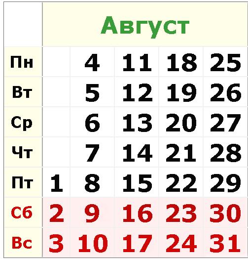 гороскоп на года: