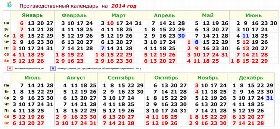 Календари с 2006 по 2014
